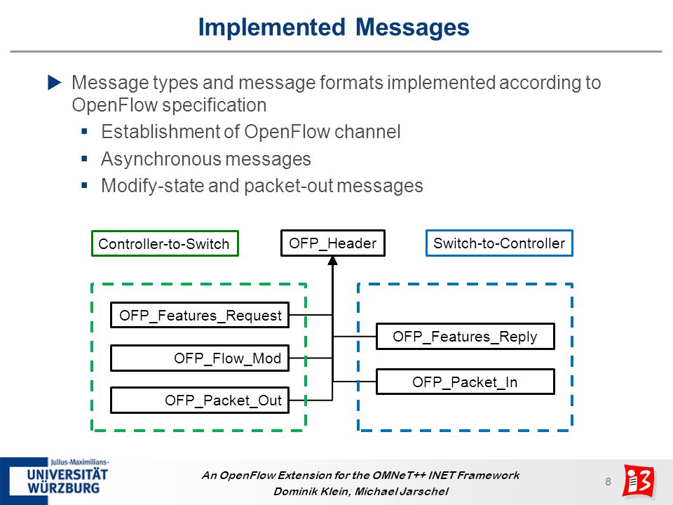 Implemented Messages Message types and message formats implemented according to OpenFlow specification.