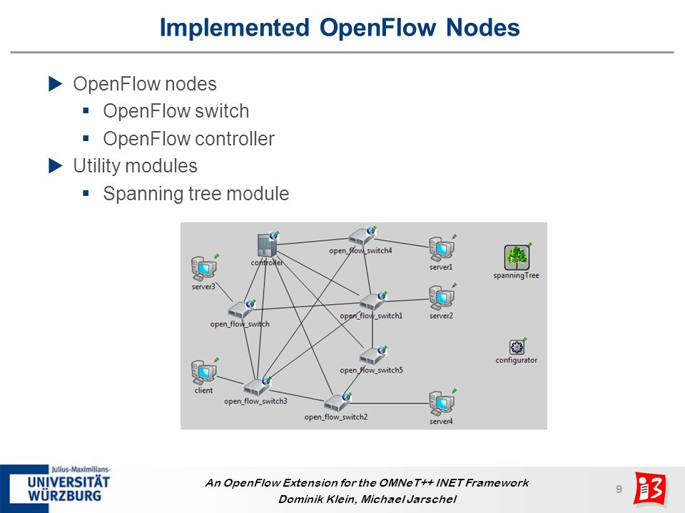 Implemented OpenFlow Nodes