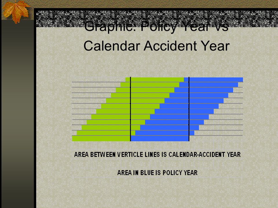 Graphic: Policy Year vs Calendar Accident Year