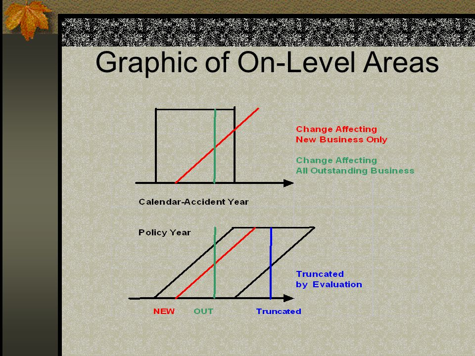 Graphic of On-Level Areas
