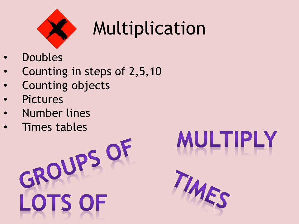 Multiply Groups of Times Lots of