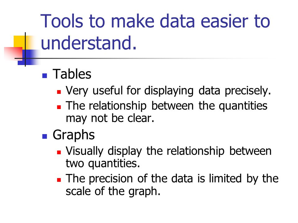 Tools to make data easier to understand.