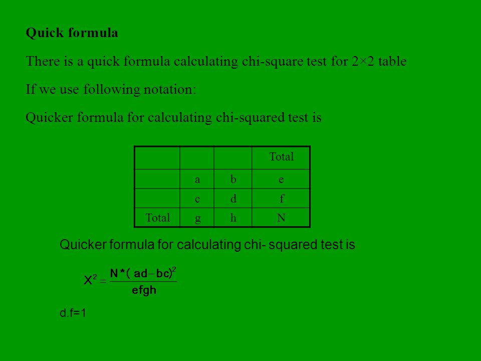 There is a quick formula calculating chi-square test for 2×2 table