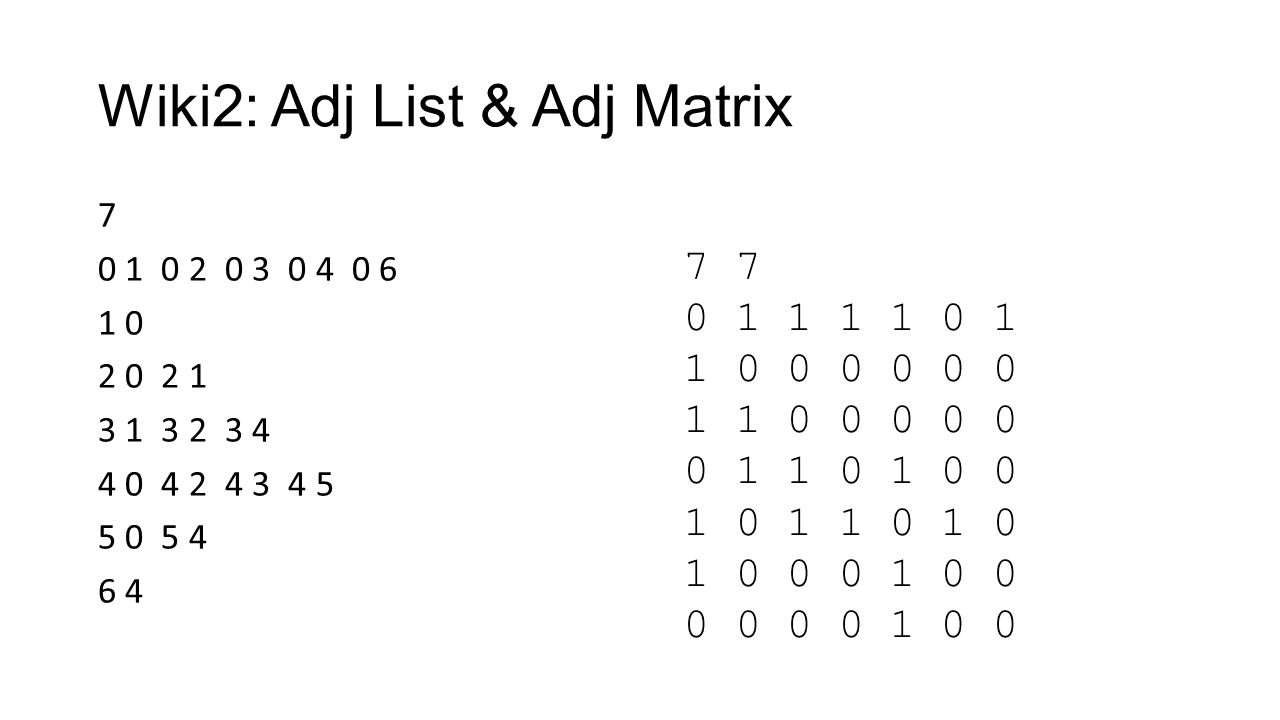 Wiki2: Adj List & Adj Matrix