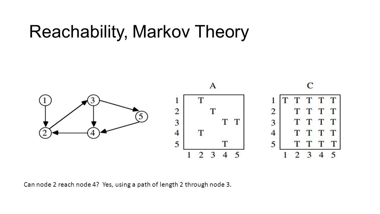 Reachability, Markov Theory
