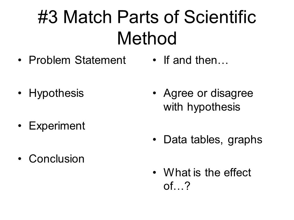 #3 Match Parts of Scientific Method