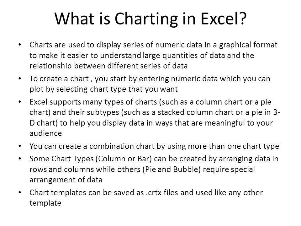What is Charting in Excel