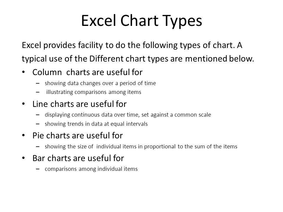 Excel Chart Types Excel provides facility to do the following types of chart. A. typical use of the Different chart types are mentioned below.