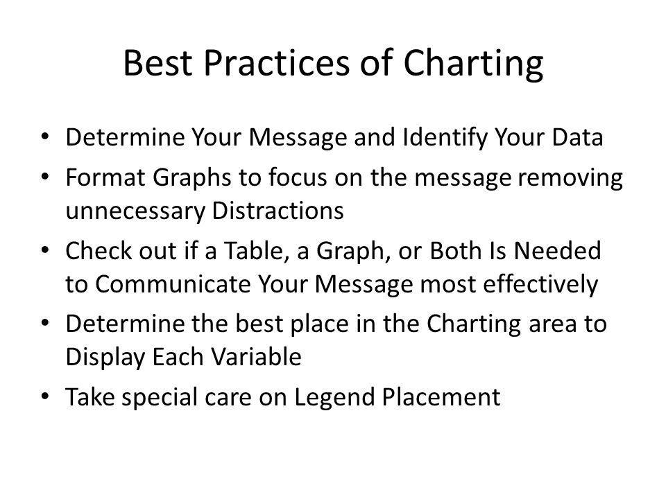 Best Practices of Charting