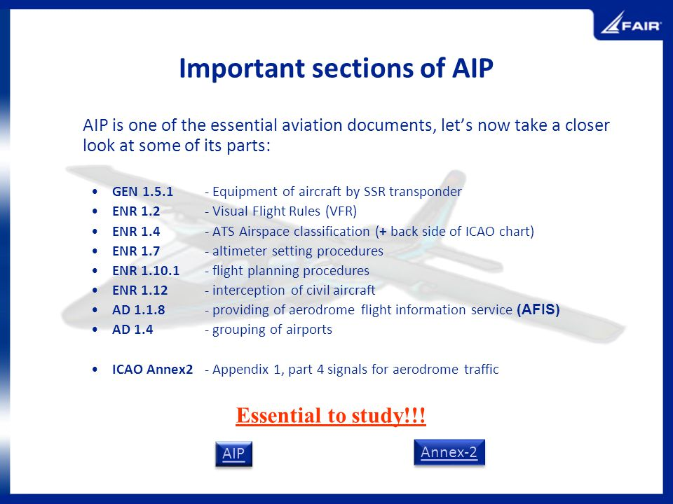 Important sections of AIP