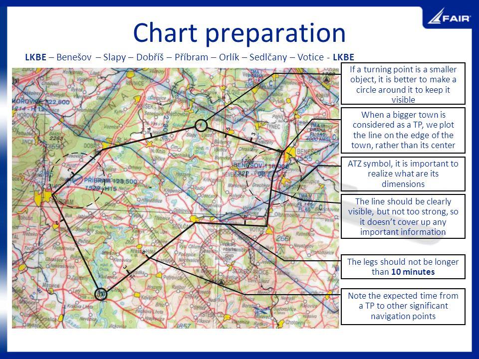 Chart preparation LKBE – Benešov – Slapy – Dobříš – Příbram – Orlík – Sedlčany – Votice - LKBE.