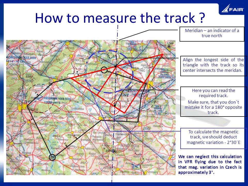 How to measure the track
