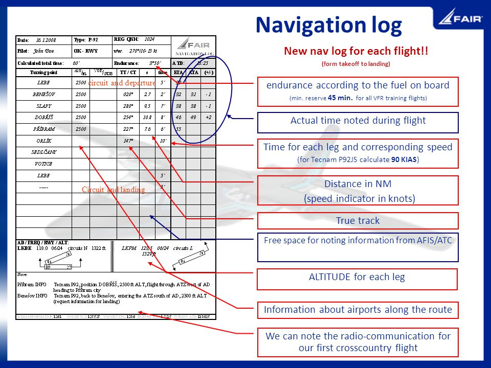 New nav log for each flight!! (form takeoff to landing)