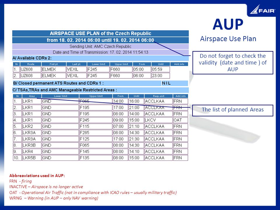 AUP Airspace Use Plan Do not forget to check the validity (date and time ) of AUP. The list of planned Areas.