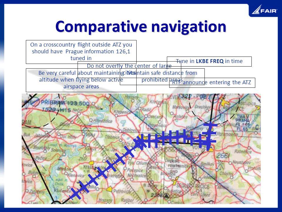 Comparative navigation