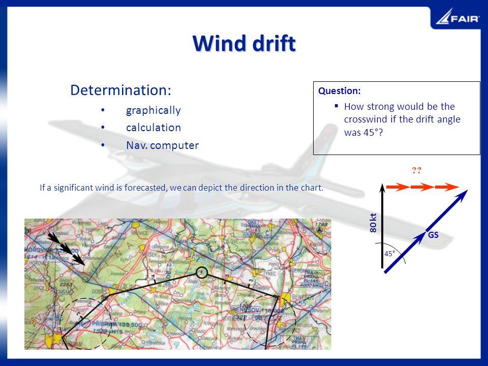 Wind drift Determination: graphically calculation Nav. computer