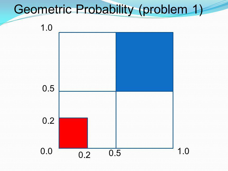Geometric Probability (problem 1)
