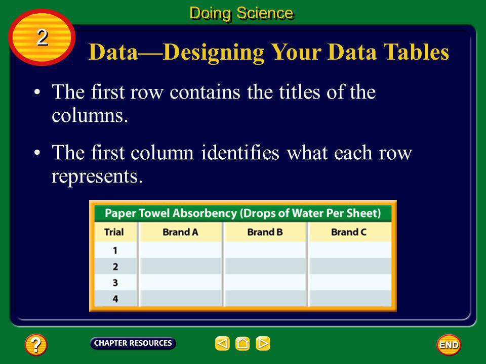 Data—Designing Your Data Tables
