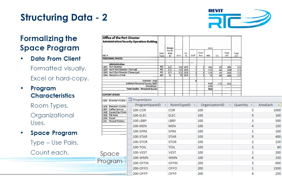 Structuring Data - 2 Formalizing the Space Program Data From Client