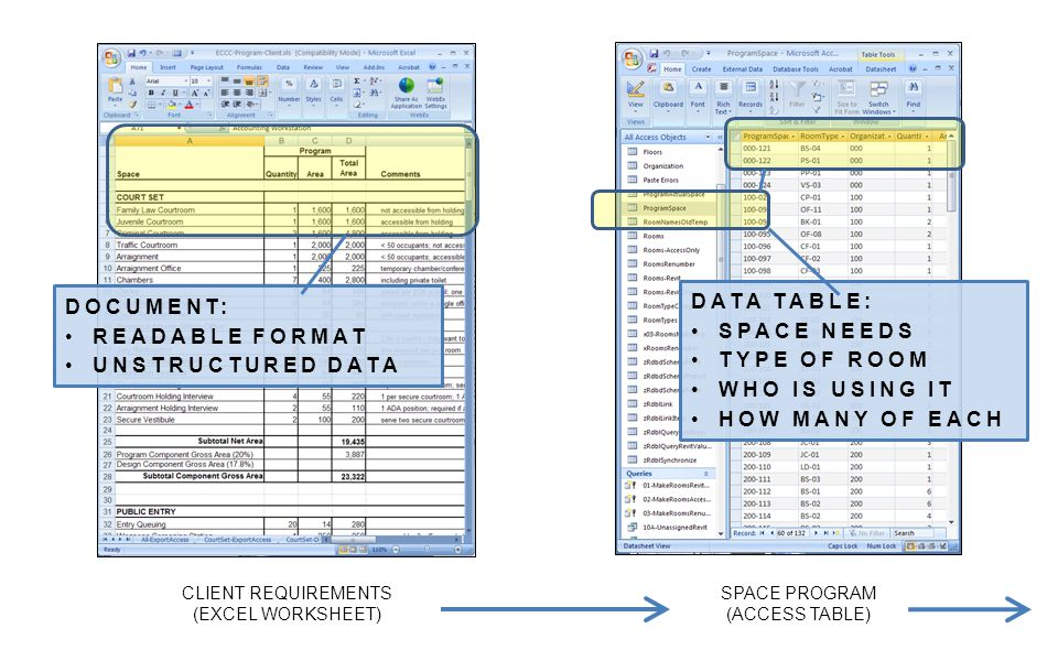 DATA TABLE: DOCUMENT: SPACE NEEDS READABLE FORMAT TYPE OF ROOM