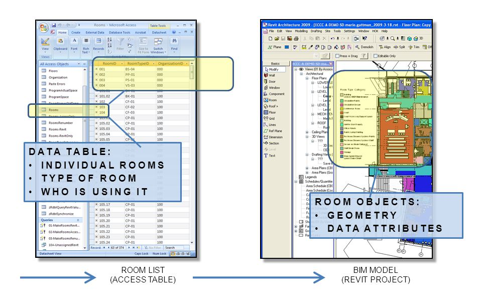 DATA TABLE: INDIVIDUAL ROOMS TYPE OF ROOM WHO IS USING IT