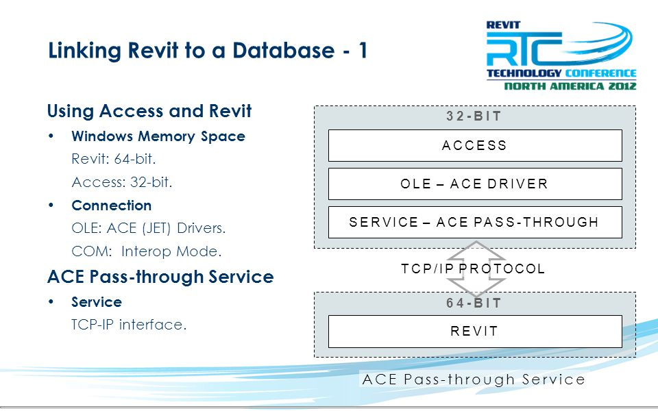 Linking Revit to a Database - 1