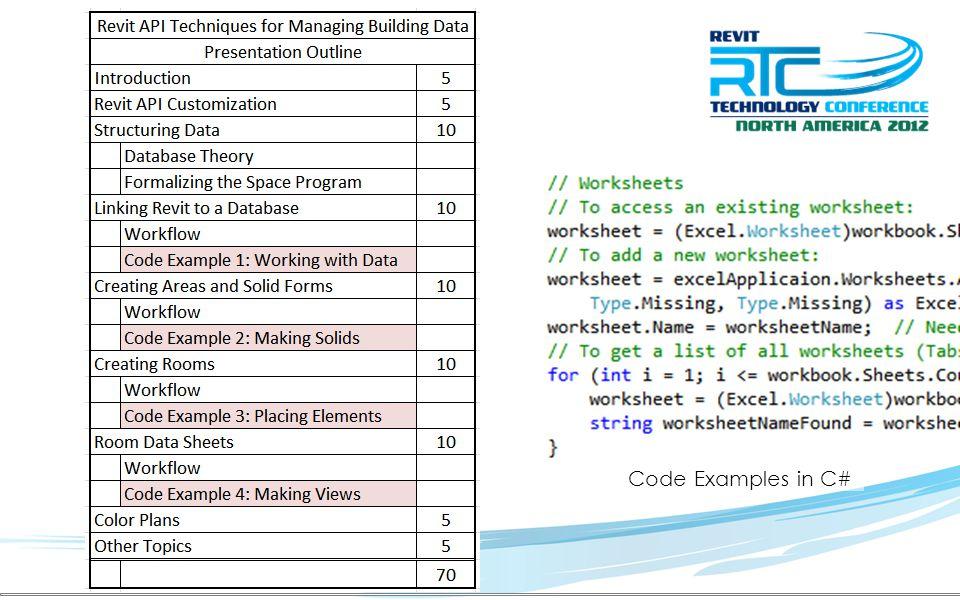 Code Examples in C#