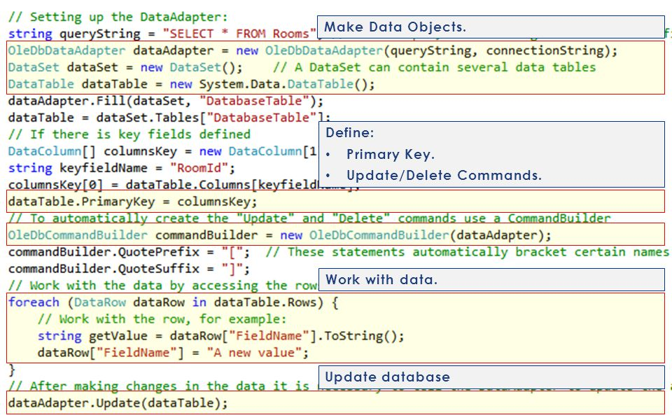 Make Data Objects. Define: Primary Key. Update/Delete Commands. Work with data. Update database