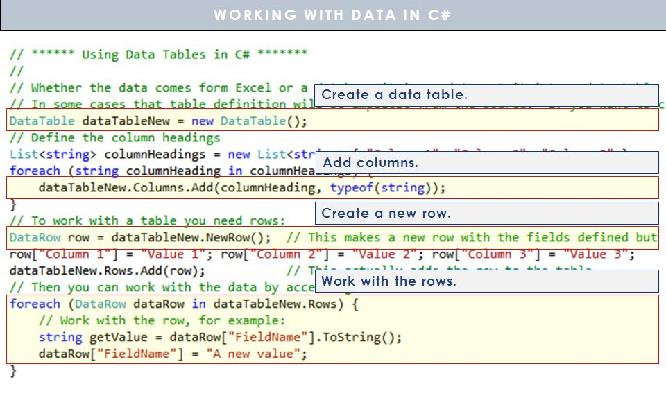 WORKING WITH DATA IN C# Create a data table. Add columns.