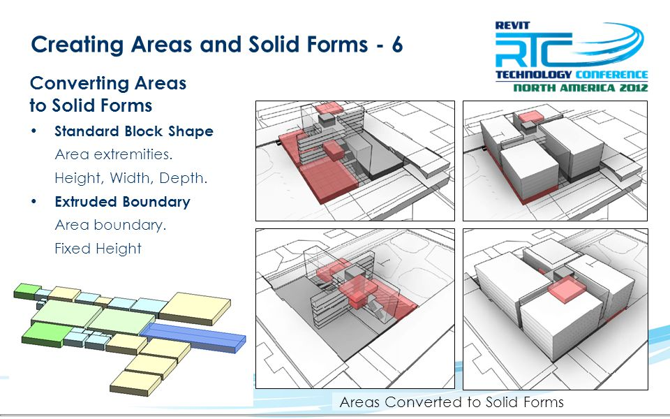 Areas Converted to Solid Forms