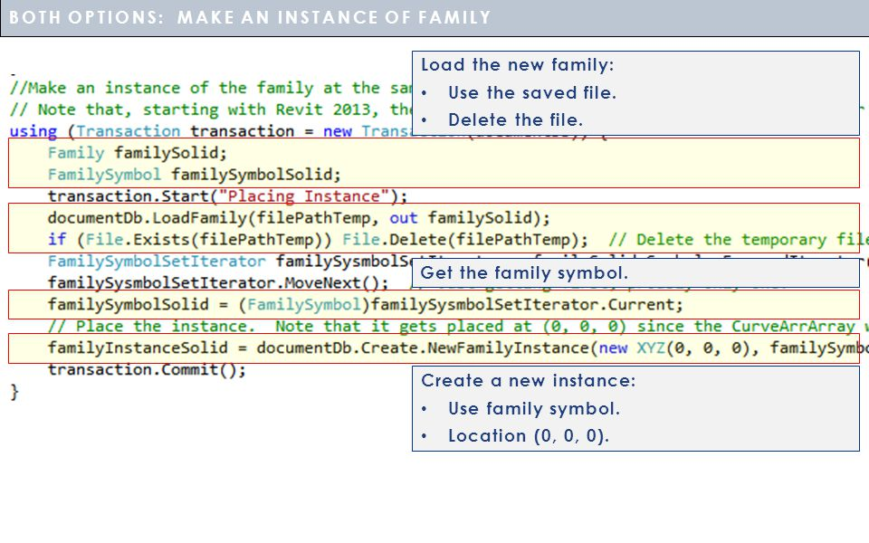 BOTH OPTIONS: MAKE AN INSTANCE OF FAMILY