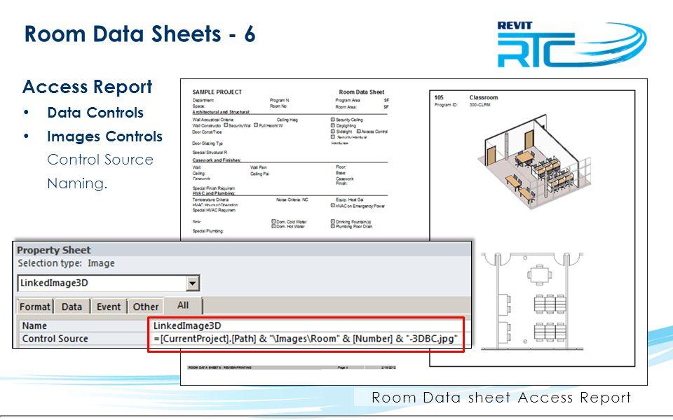 Room Data sheet Access Report