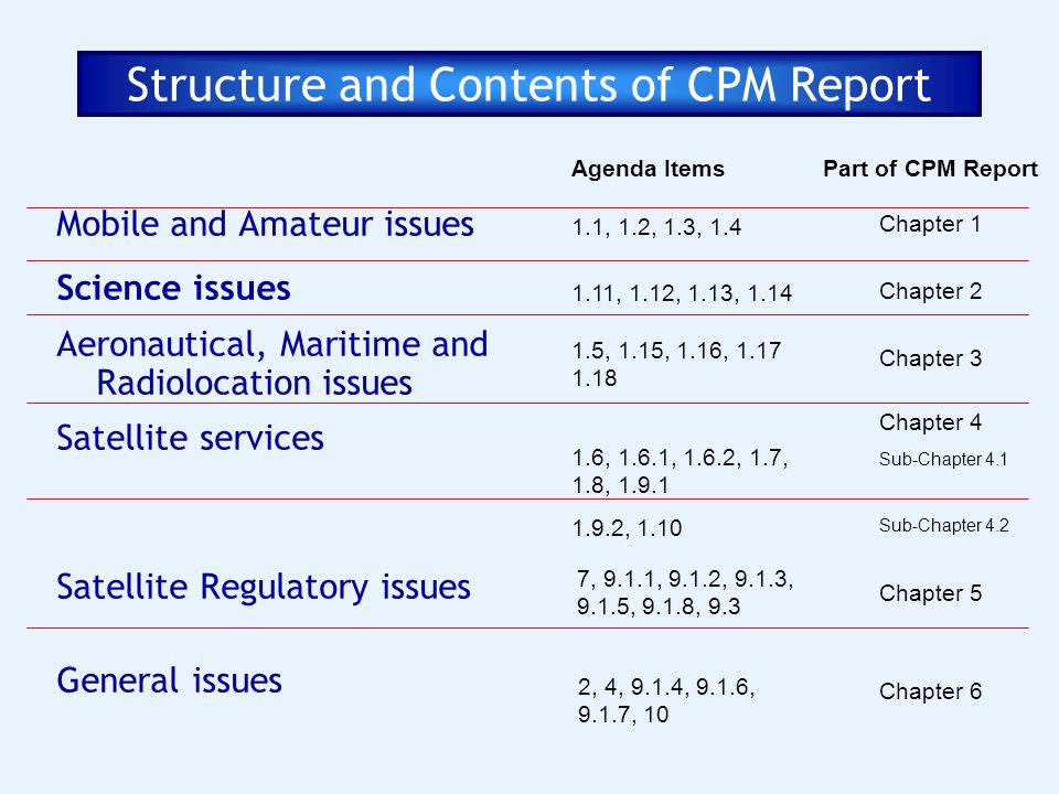 Structure and Contents of CPM Report