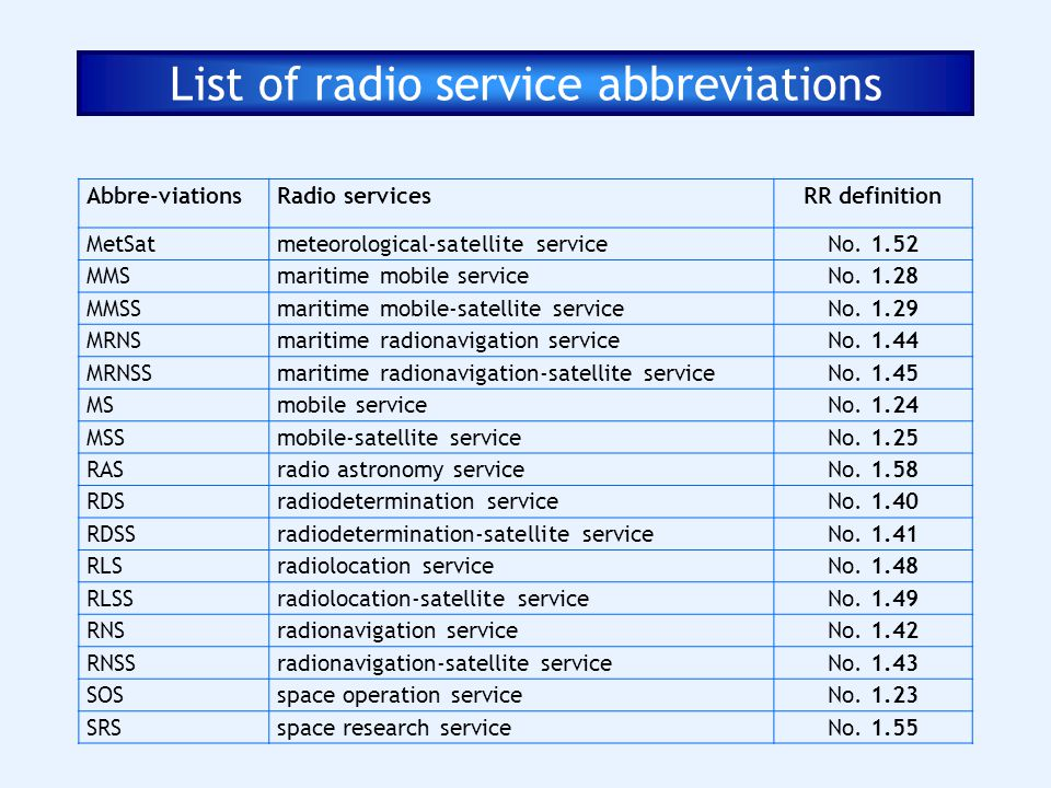 List of radio service abbreviations