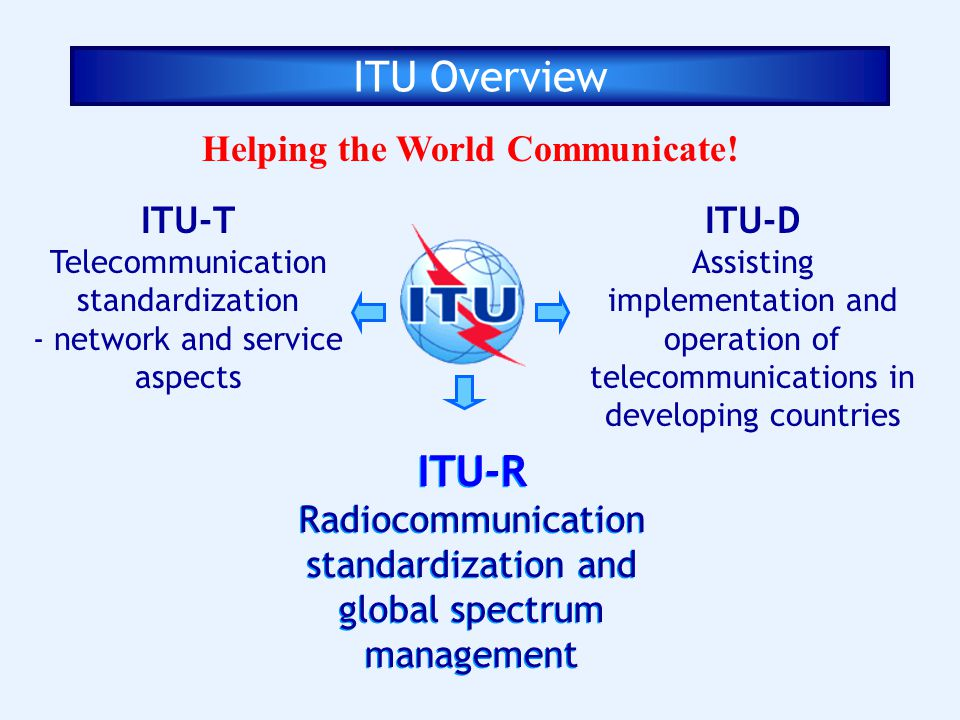 ITU Overview ITU-R Helping the World Communicate! ITU-T ITU-D