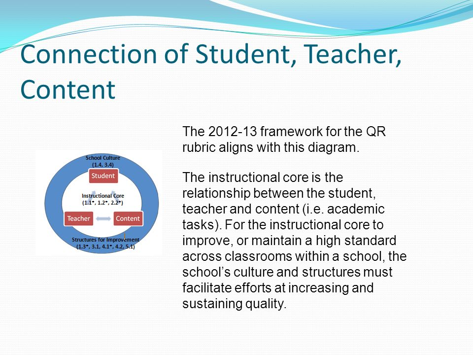 Connection of Student, Teacher, Content