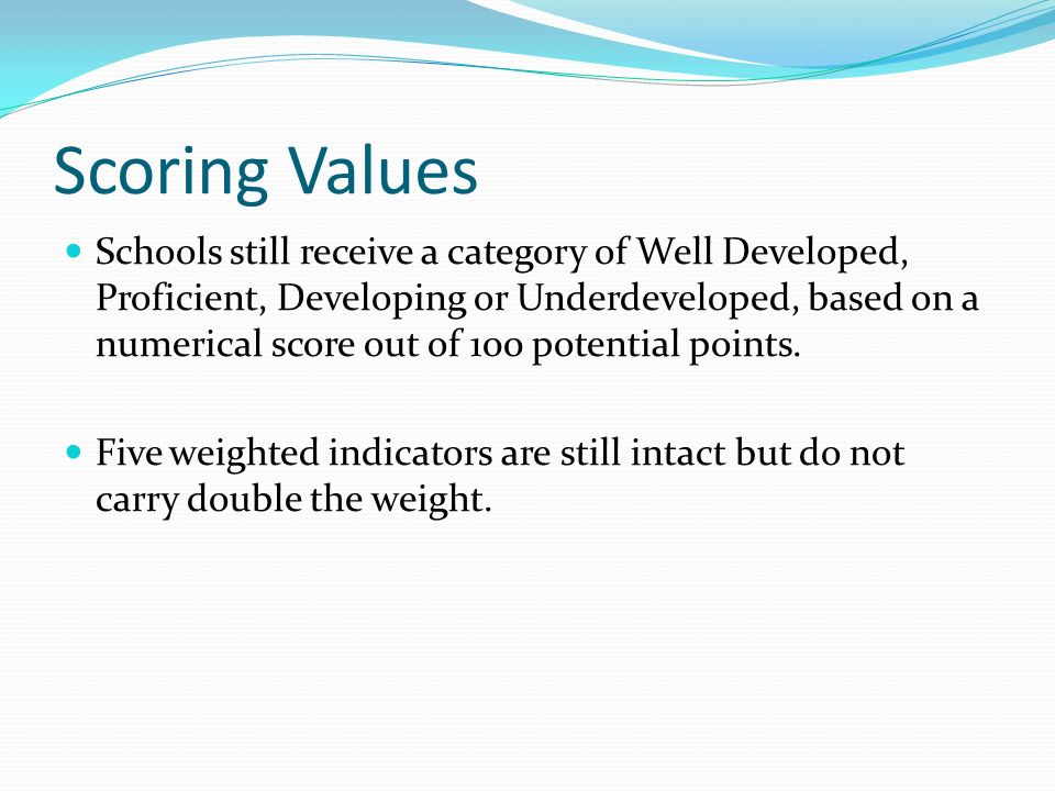 Scoring Values
