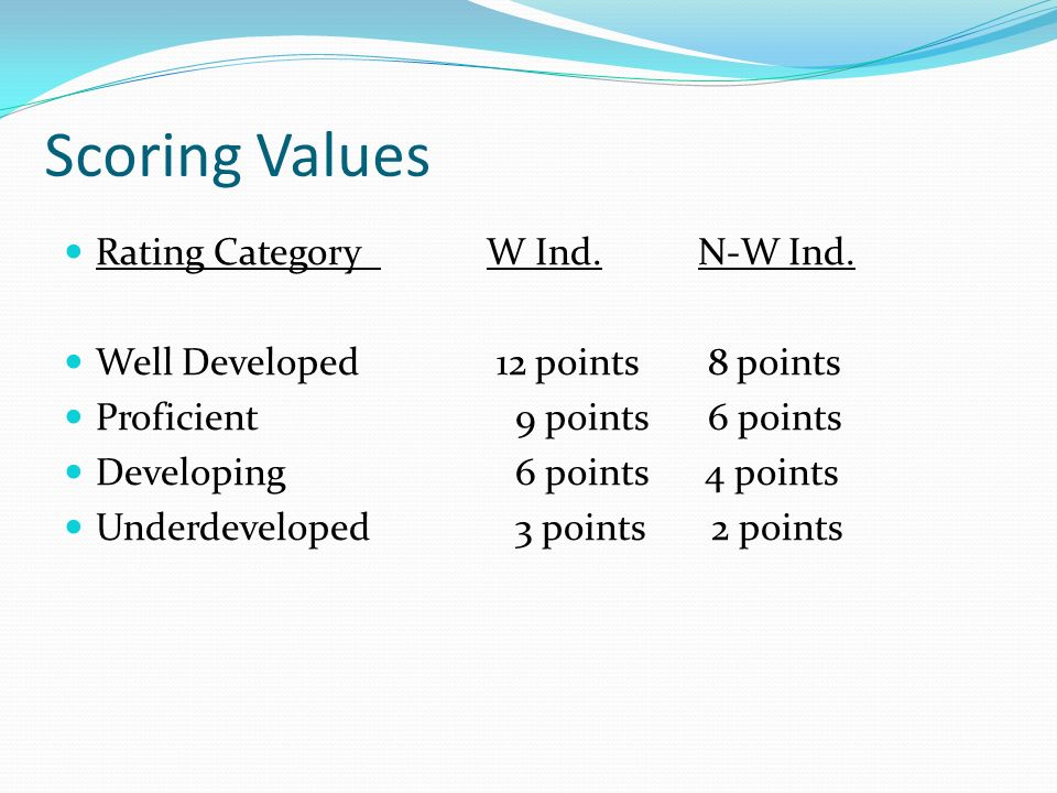 Scoring Values Rating Category W Ind. N-W Ind.