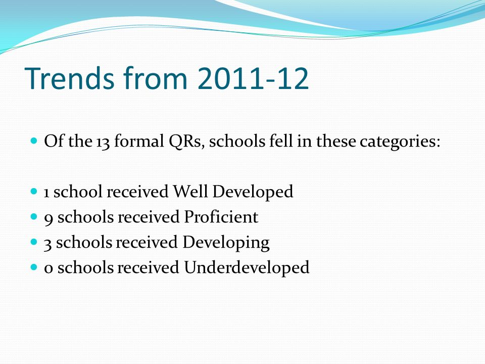 Trends from 2011-12 Of the 13 formal QRs, schools fell in these categories: 1 school received Well Developed.