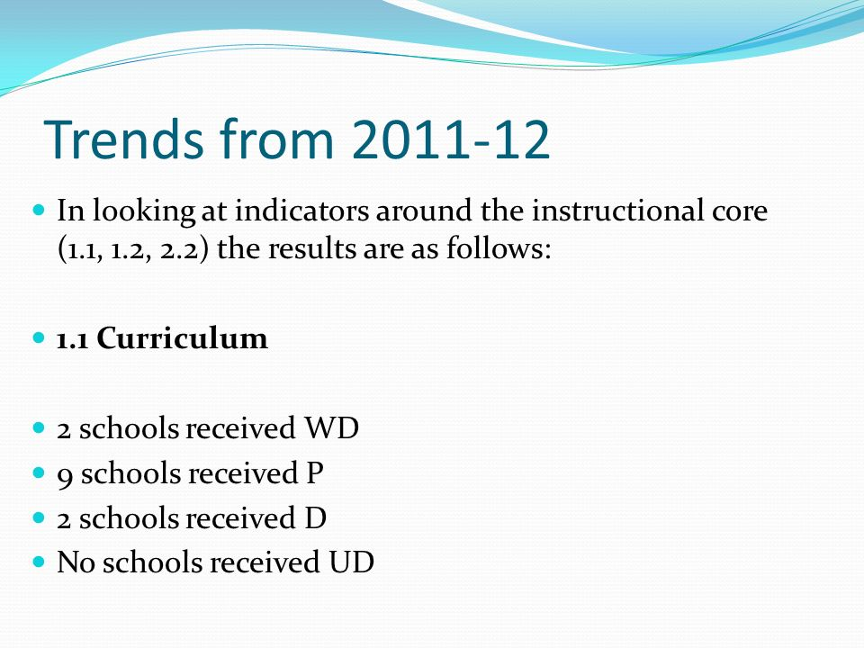 Trends from 2011-12 In looking at indicators around the instructional core (1.1, 1.2, 2.2) the results are as follows:
