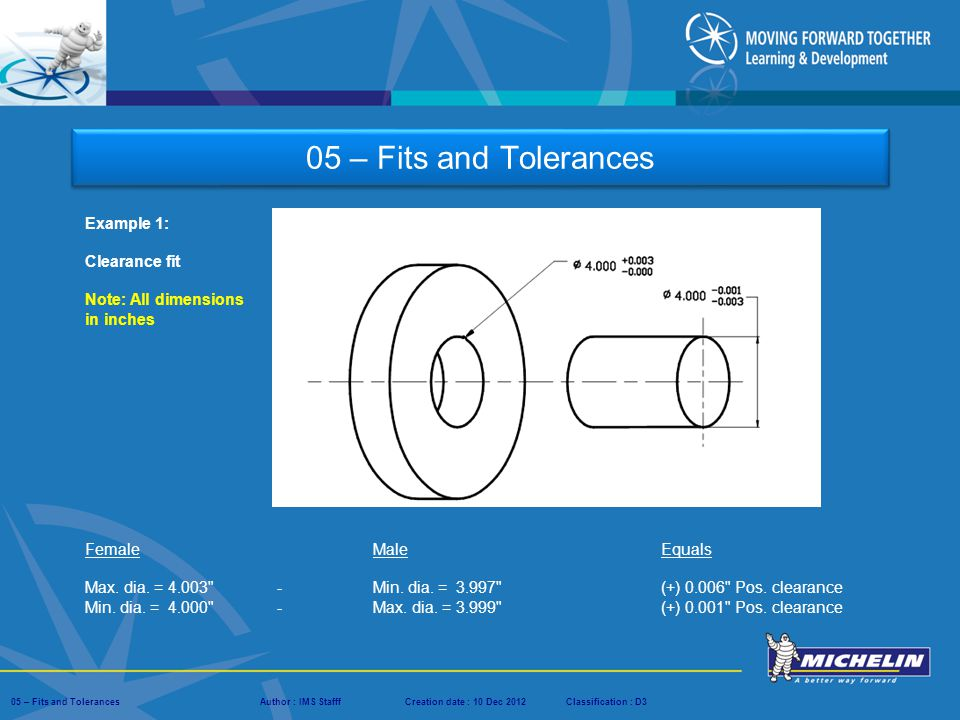 05 – Fits And Tolerances. - Ppt Video Online Download