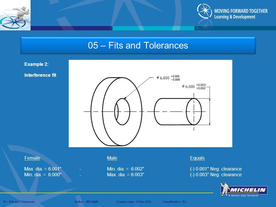 05 – Fits and Tolerances Example 2: Interference fit