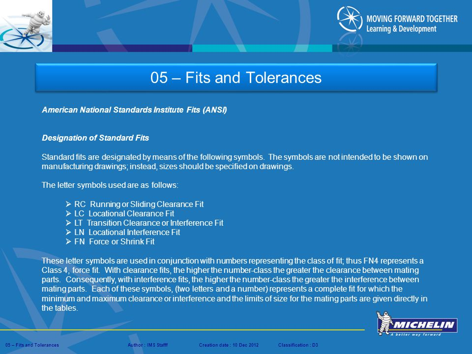 05 – Fits and Tolerances American National Standards Institute Fits (ANSI) Designation of Standard Fits.