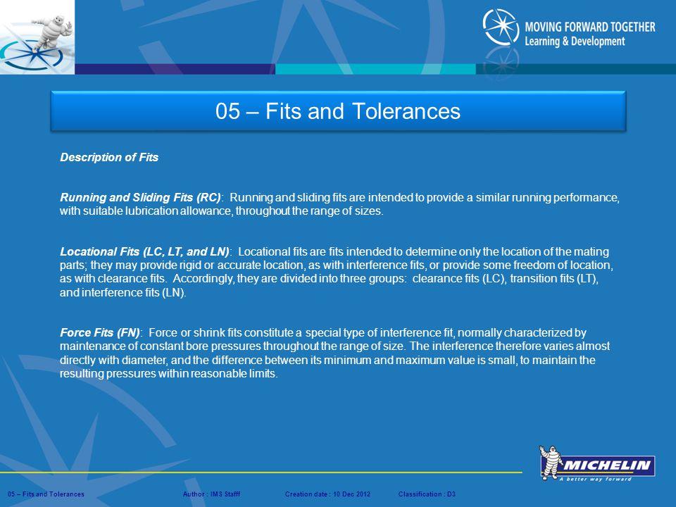 05 – Fits and Tolerances Description of Fits