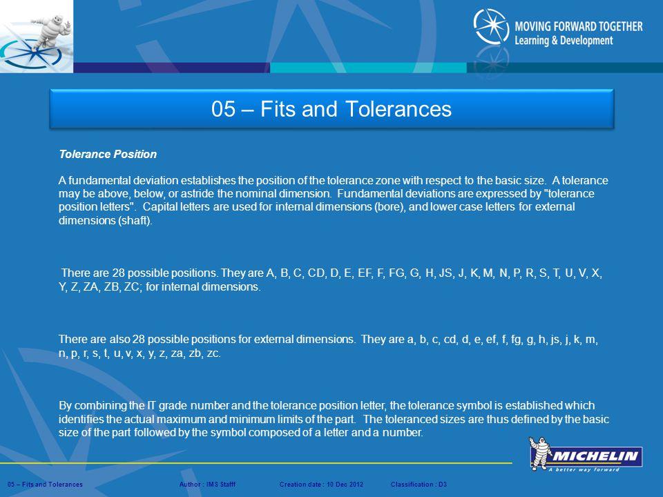 05 – Fits and Tolerances Tolerance Position