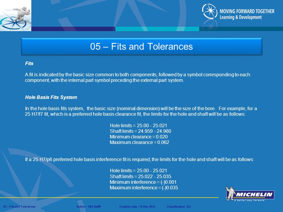 05 – Fits and Tolerances Fits