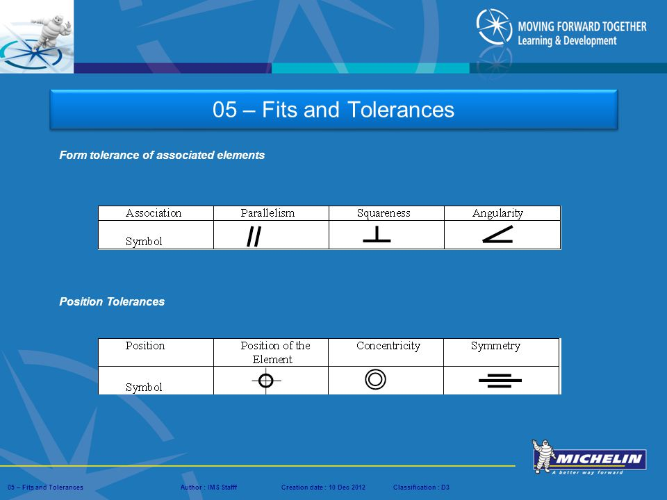 05 – Fits and Tolerances Form tolerance of associated elements