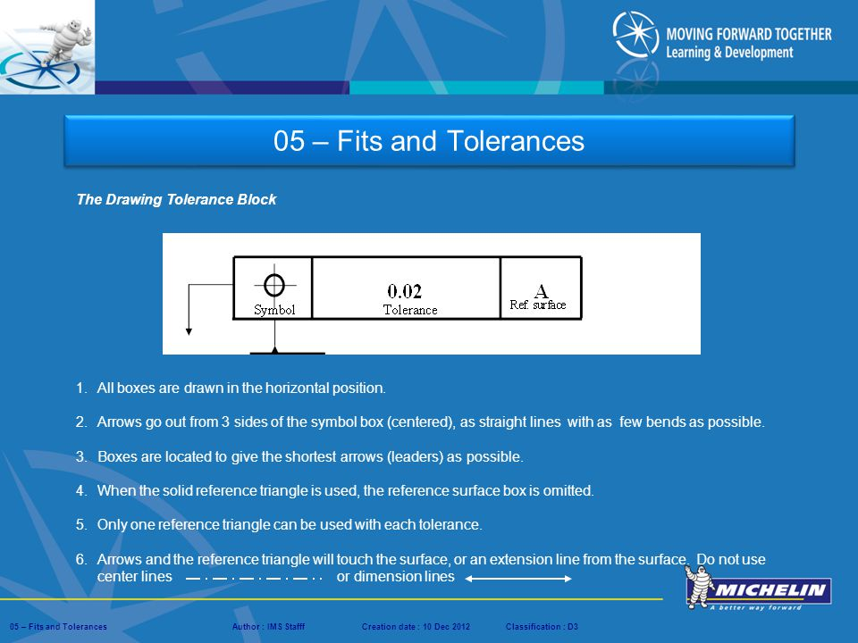 05 – Fits and Tolerances The Drawing Tolerance Block