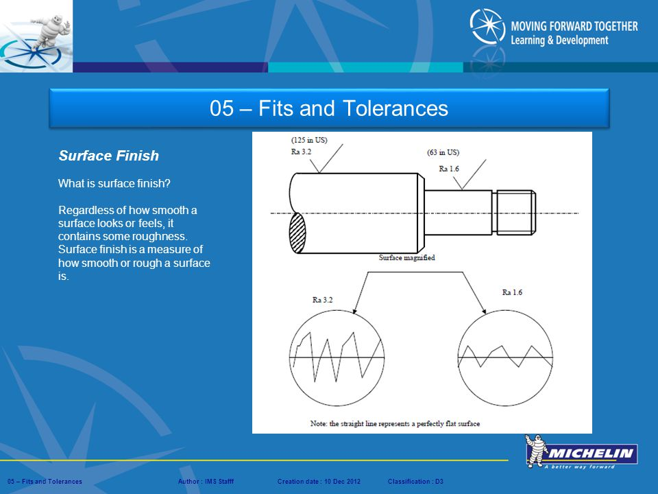 05 – Fits and Tolerances Surface Finish What is surface finish