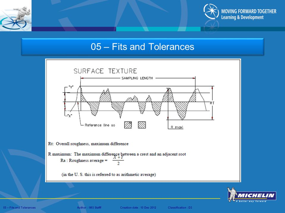 05 – Fits and Tolerances